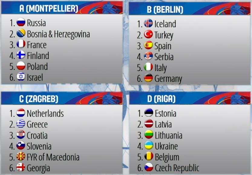 groupes eurobasket 2015
